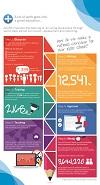 20140729_ACARA_infographic_img